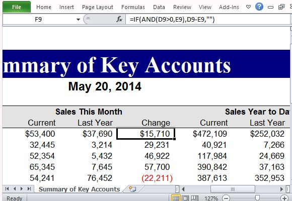 Summary Of Key Accounts Excel Template For Sales Strategy Planning