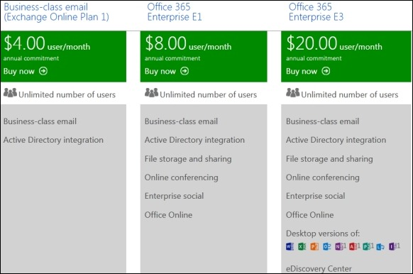 office 365 enterprise plans