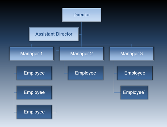 free animated organizational chart template for powerpoint, Modern powerpoint