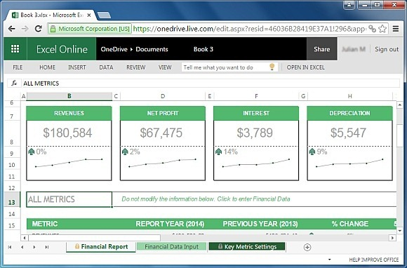Free Financial Report Templates for Excel – Annual Financial Report Sample