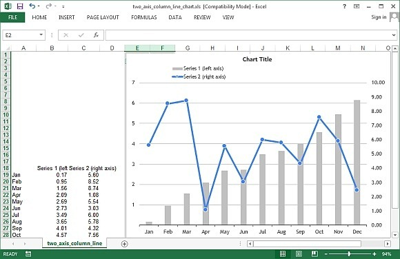 Axis chart in Excel