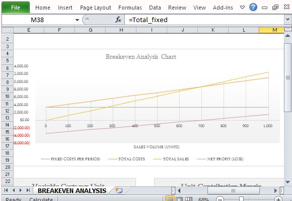 how to create a breakeven analysis graph in excel
