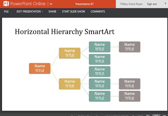 Organizational Chart Template For PowerPoint Online - Organizational chart with responsibilities template