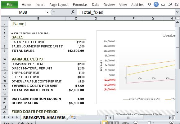 Breakeven Analysis Excel Template