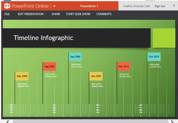 Timeline infographic maker template for powerpoint toneelgroepblik Choice Image