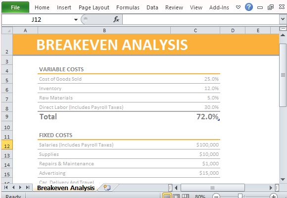 ... Breakeven Analysis Template For Excel. List Variable And Fixed Costs  Free Break Even Analysis Template