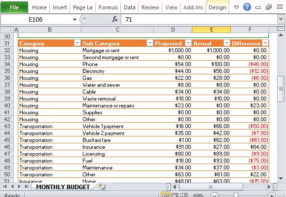 Monthly family budget template for excel for List of household expenses template