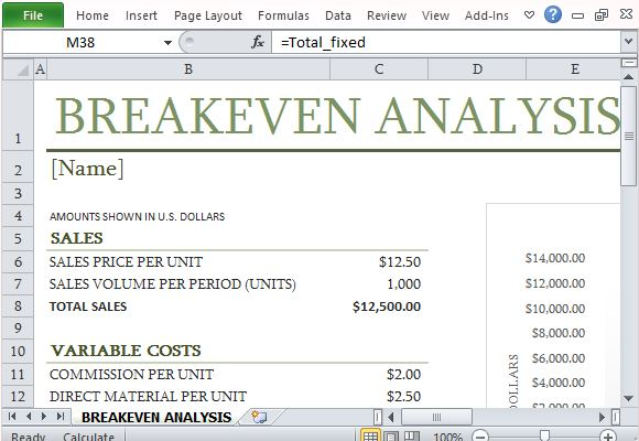 Breakeven Template How To Easily Create Breakeven Analysis In Excel