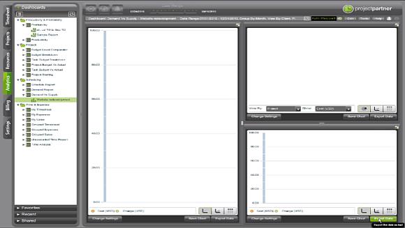 ProjectPartner dashboard