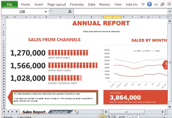 Visual Sales Report for Presentations and Annual Reports