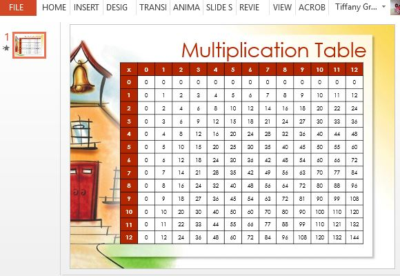 powerpoint templates mathematics free download - math table template for powerpoint