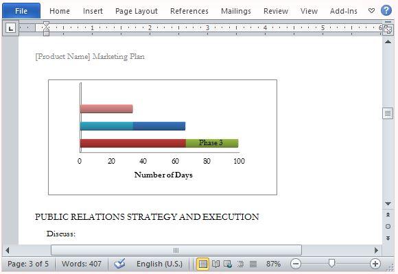 Display Table, Graphs and Charts