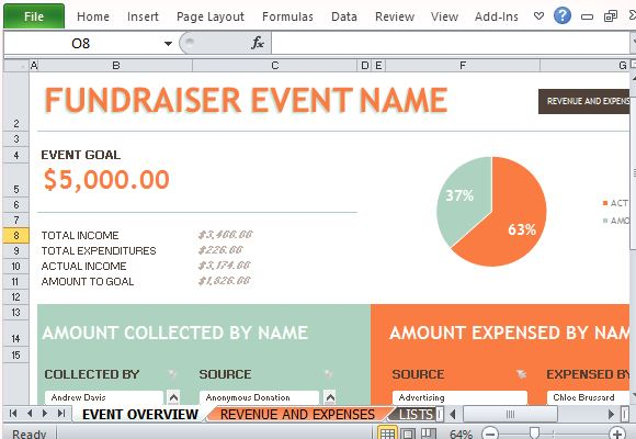 Beautiful Fundraiser Event Budget Maker Template