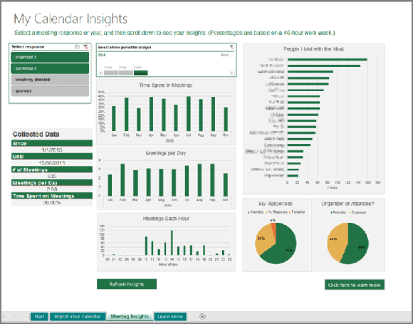 Calendar-insights-from-Exchange-server in Excel