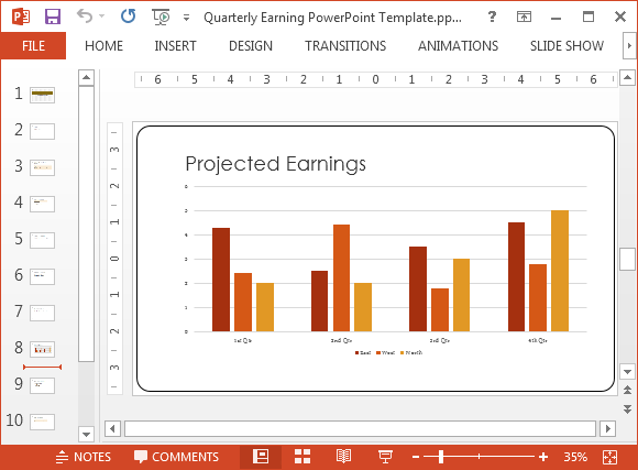 Chart with earnings data