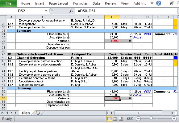 Create a Detailed Channel Distribution Marketing and Management Plan