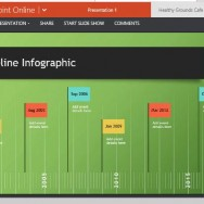 Create a Sleek, Streamlined Timeline in Minutes