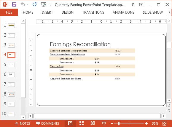 Earnings report slide