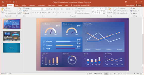 Free Dashboard Slide for PowerPoint
