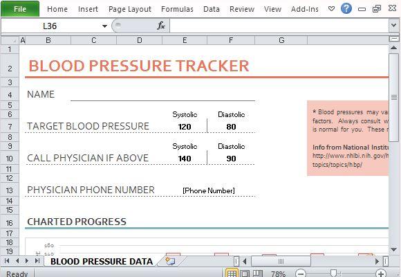 Professionally Designed Blood Pressure Tracker