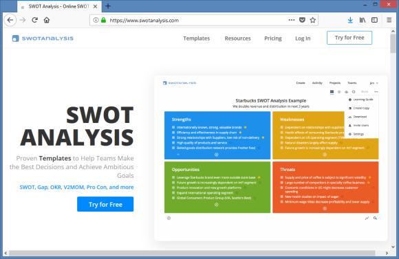 SWOTAnalysis.com