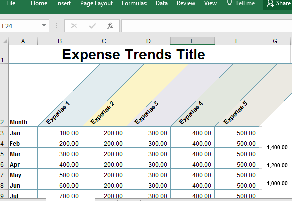 Sample Business Expense Sheet For Excel